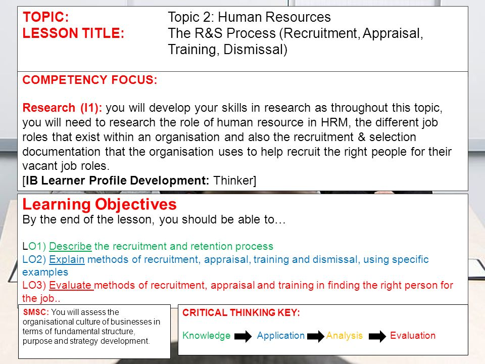 Learning Objectives TOPIC: Topic 2: Human Resources