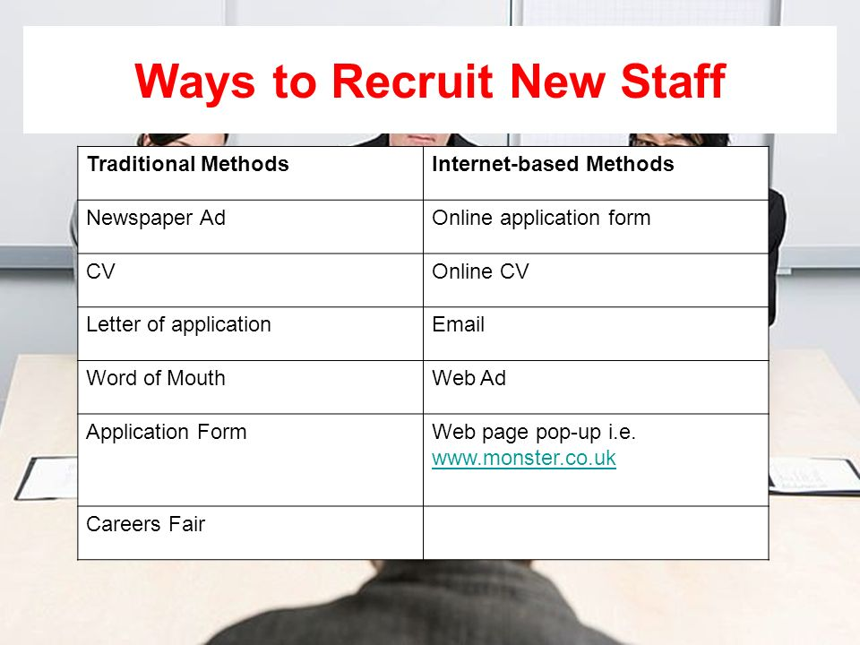 Ways to Recruit New Staff