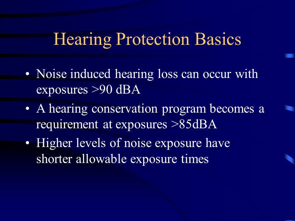 Hearing Protection Basics