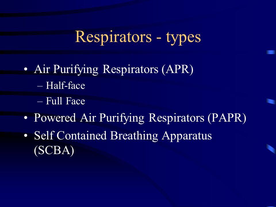 Respirators - types Air Purifying Respirators (APR)