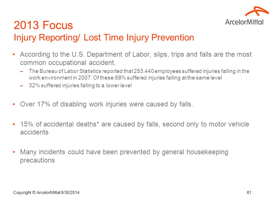 2013 Focus Injury Reporting/ Lost Time Injury Prevention