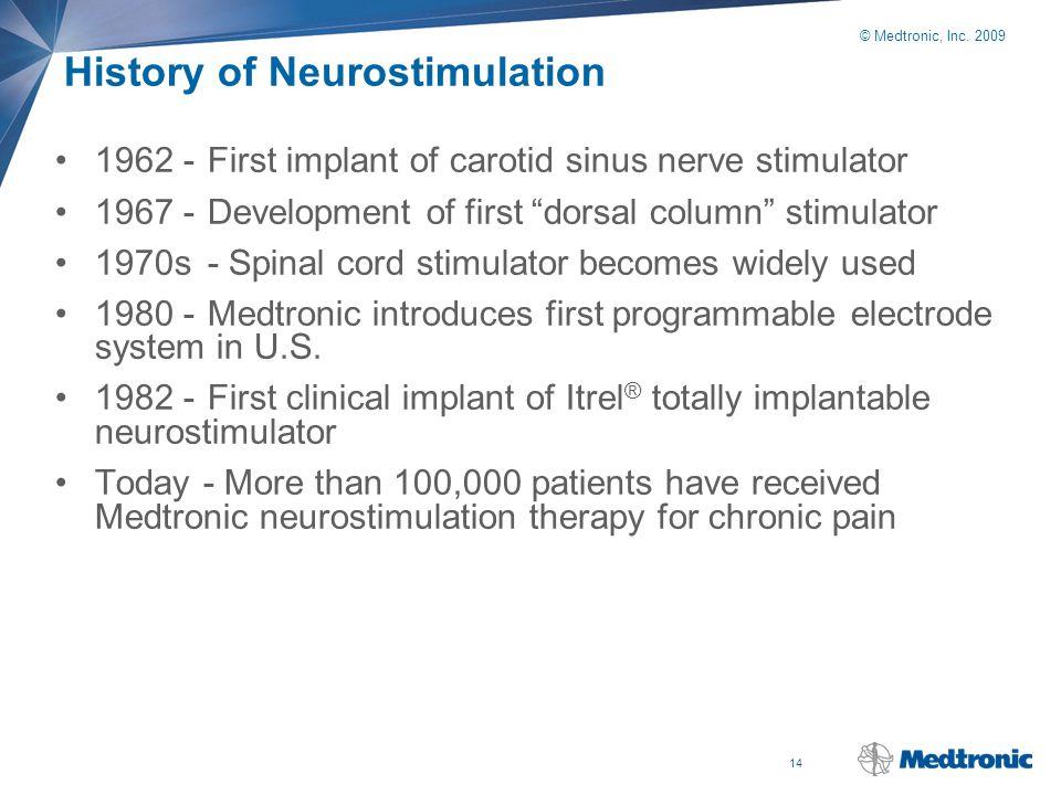 History of Neurostimulation