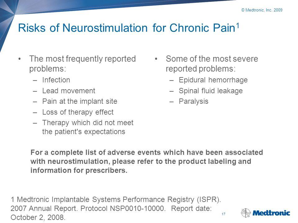 Risks of Neurostimulation for Chronic Pain1