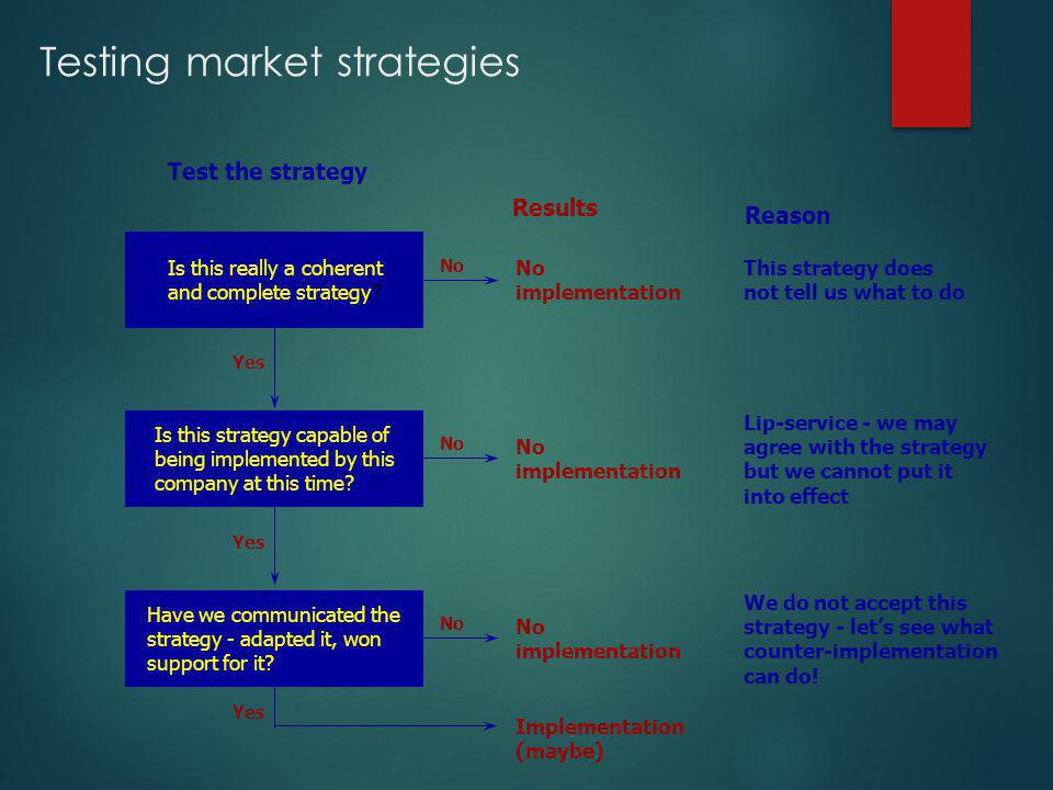 Testing market strategies