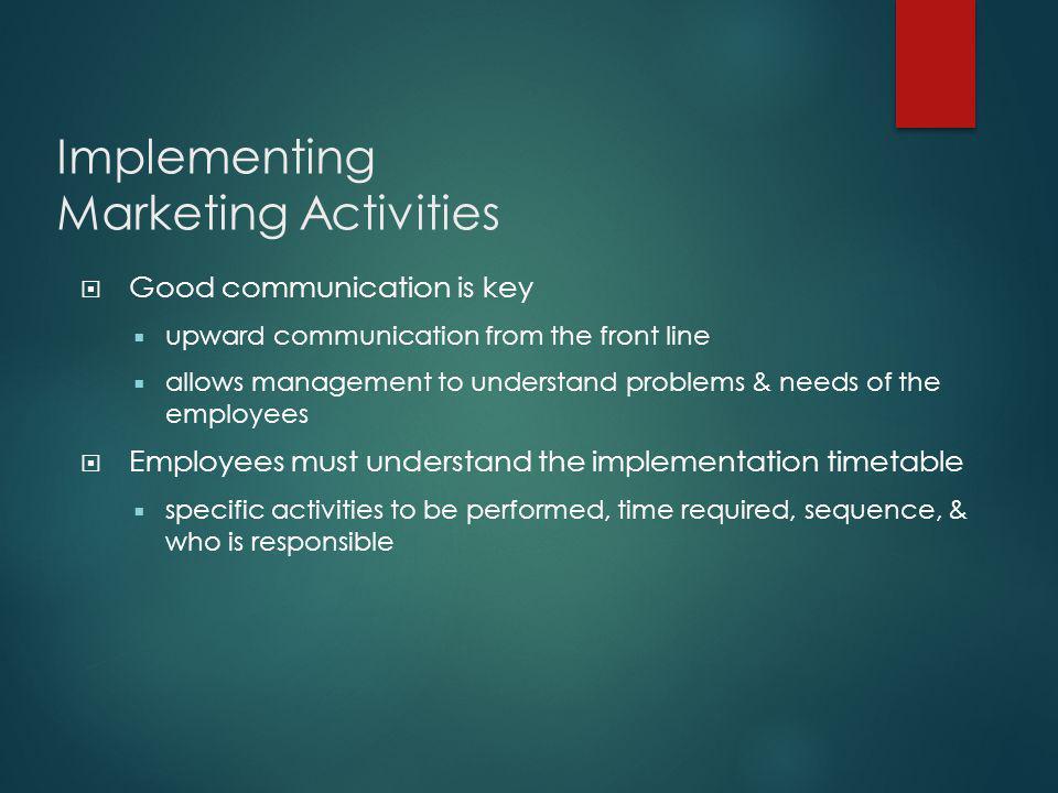 Implementing Marketing Activities