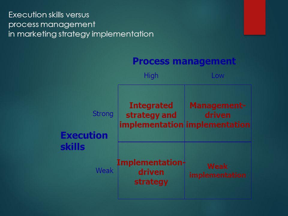 Process management Execution skills