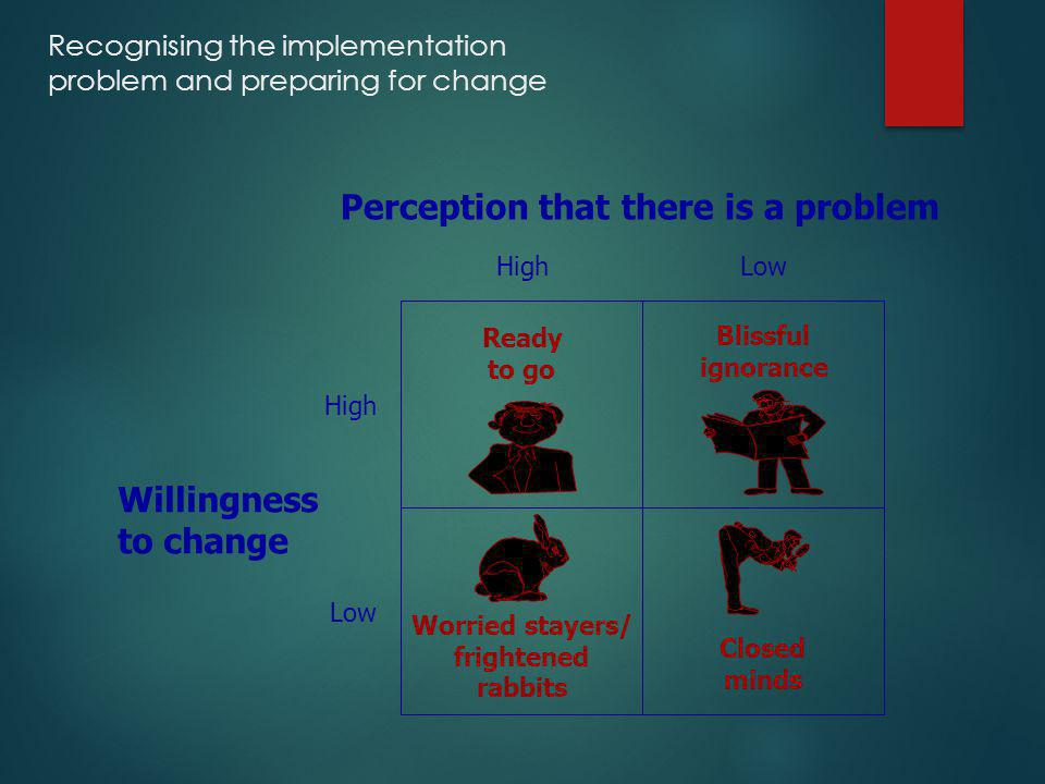 Recognising the implementation problem and preparing for change
