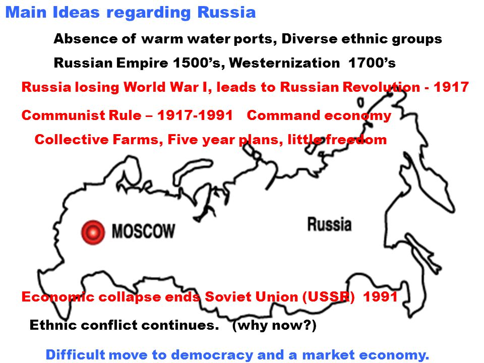 Main Ideas regarding Russia