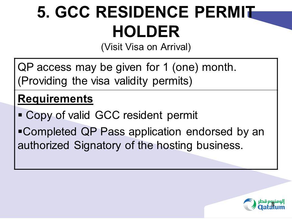 5. GCC RESIDENCE PERMIT HOLDER (Visit Visa on Arrival)