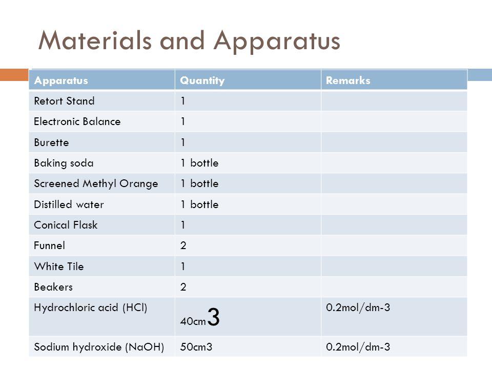 Materials and Apparatus