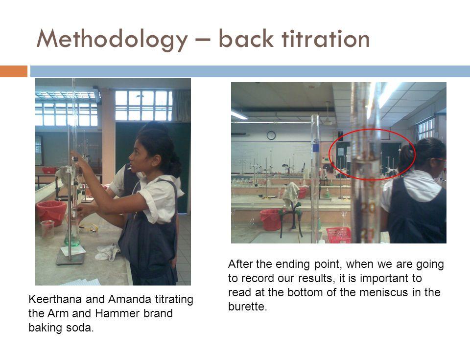 Methodology – back titration