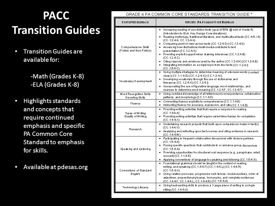 PACC Transition Guides