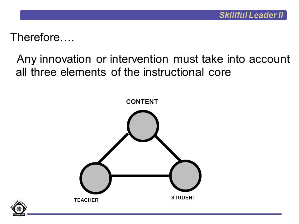 Skillful Leader II Therefore…. Any innovation or intervention must take into account all three elements of the instructional core.