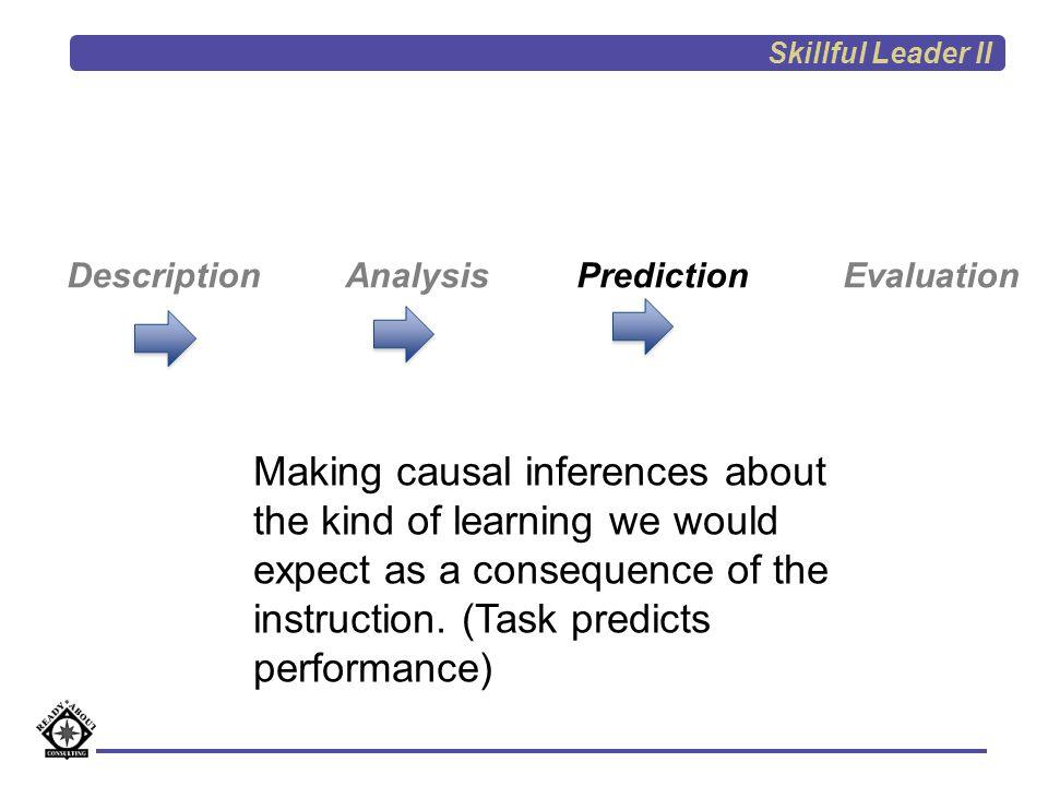 Skillful Leader II Description Analysis Prediction Evaluation.