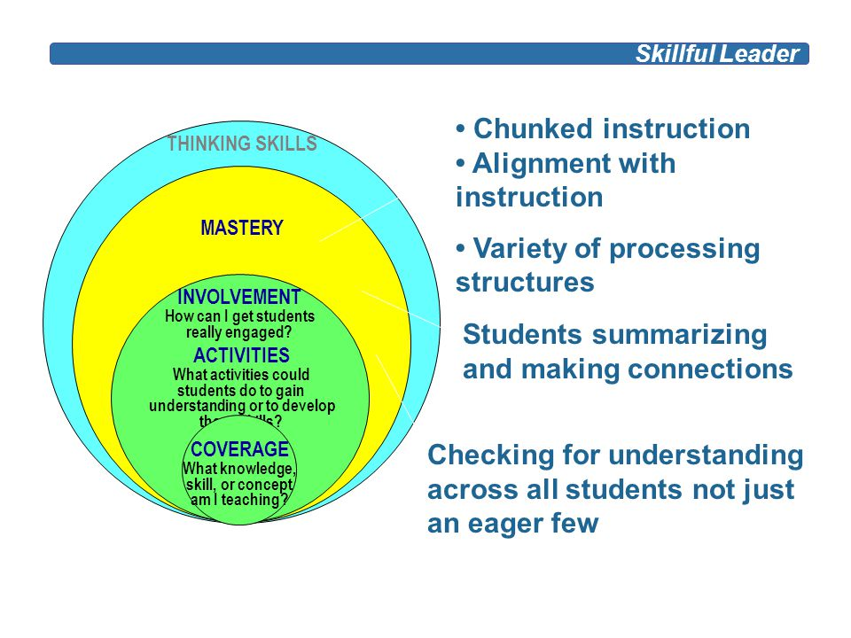 understanding or to develop