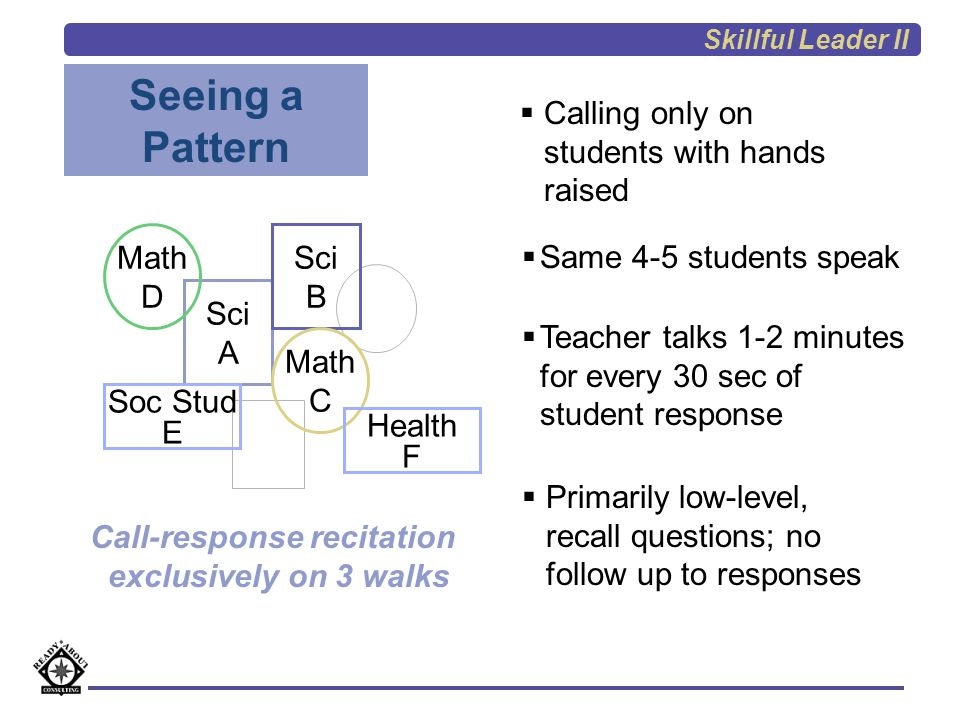 Seeing a Pattern Calling only on students with hands raised Sci A B