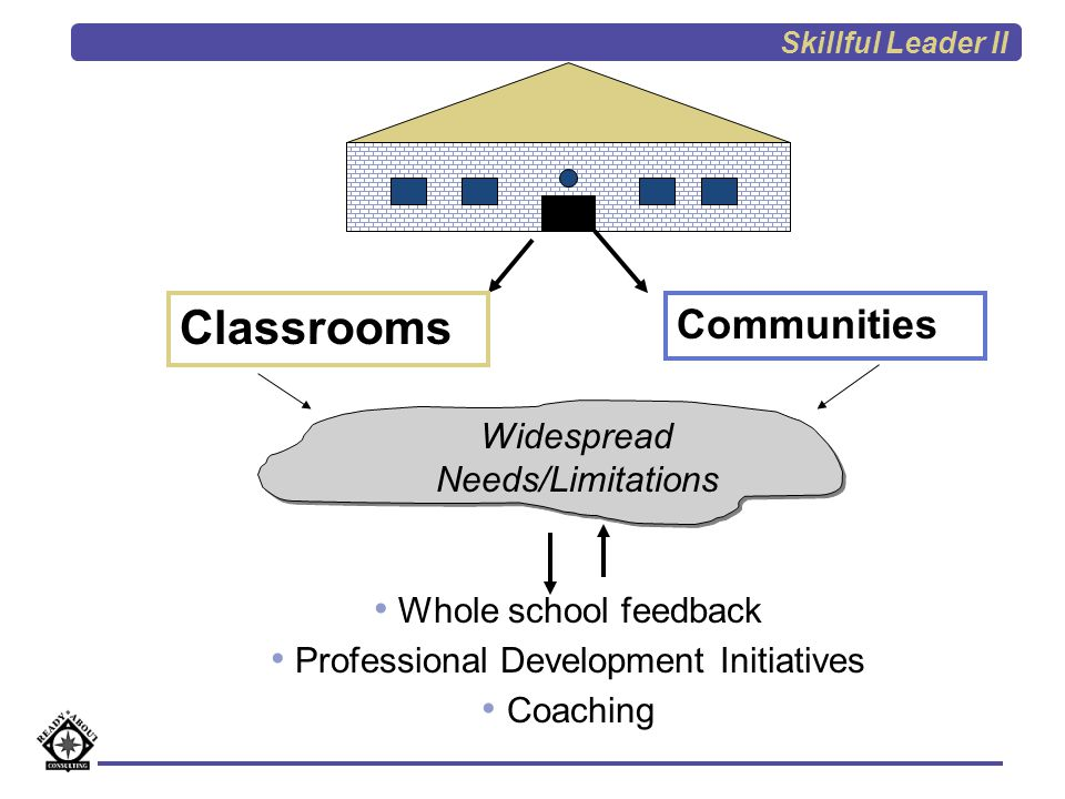 Widespread Needs/Limitations
