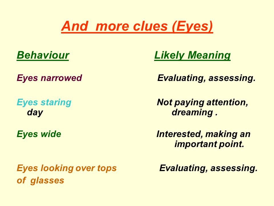 And more clues (Eyes) Behaviour Likely Meaning