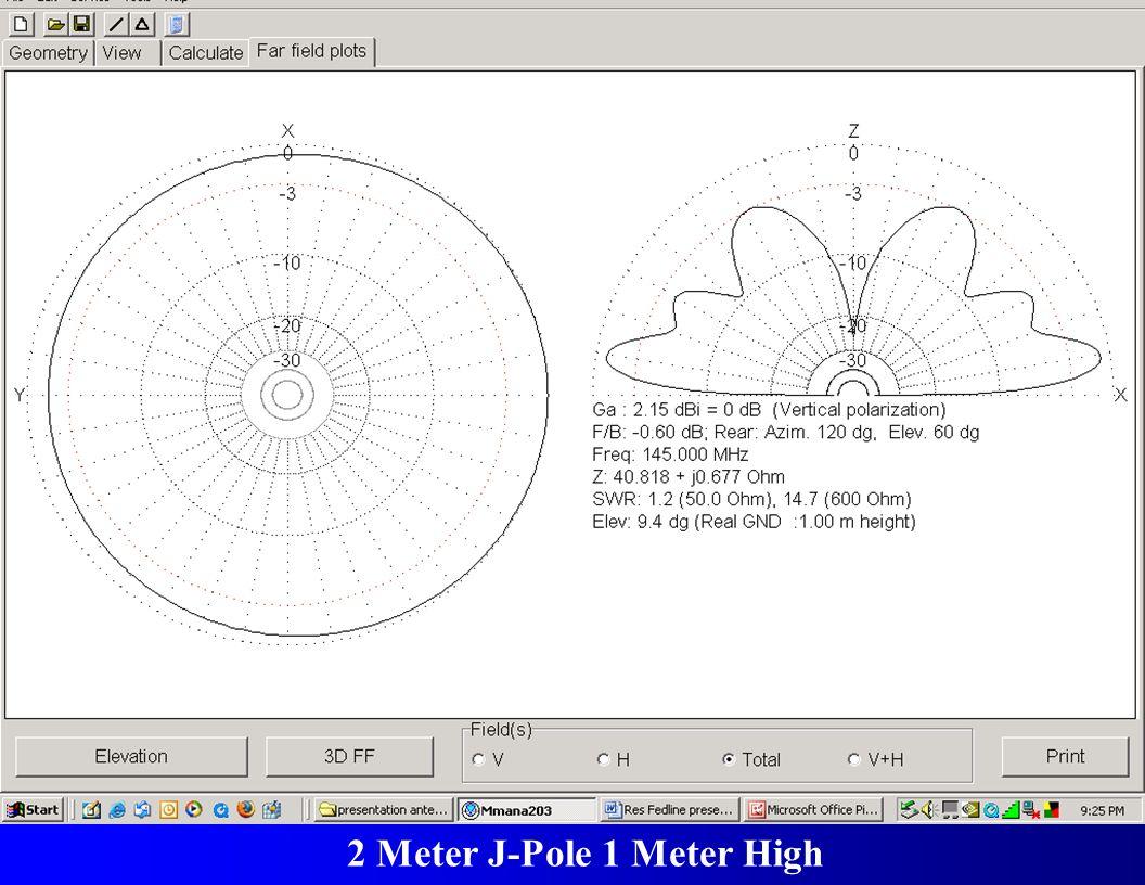 2 Meter J-Pole 1 Meter High