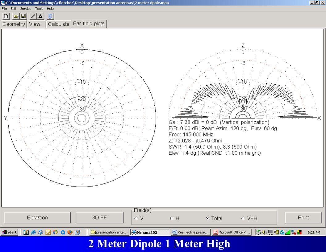 2 Meter Dipole 1 Meter High