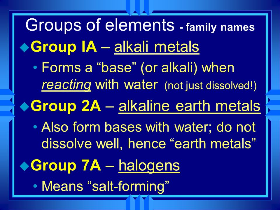 Groups of elements - family names