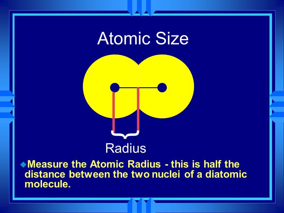 Atomic Size } Radius.