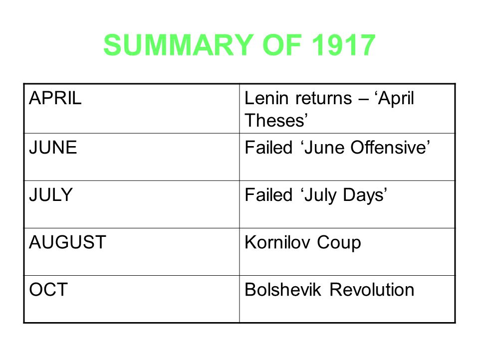 SUMMARY OF 1917 APRIL Lenin returns – 'April Theses' JUNE