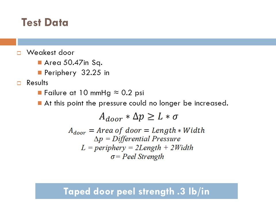 Taped door peel strength .3 lb/in