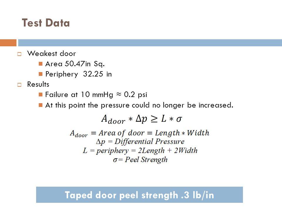 Taped door peel strength .3 lb/in