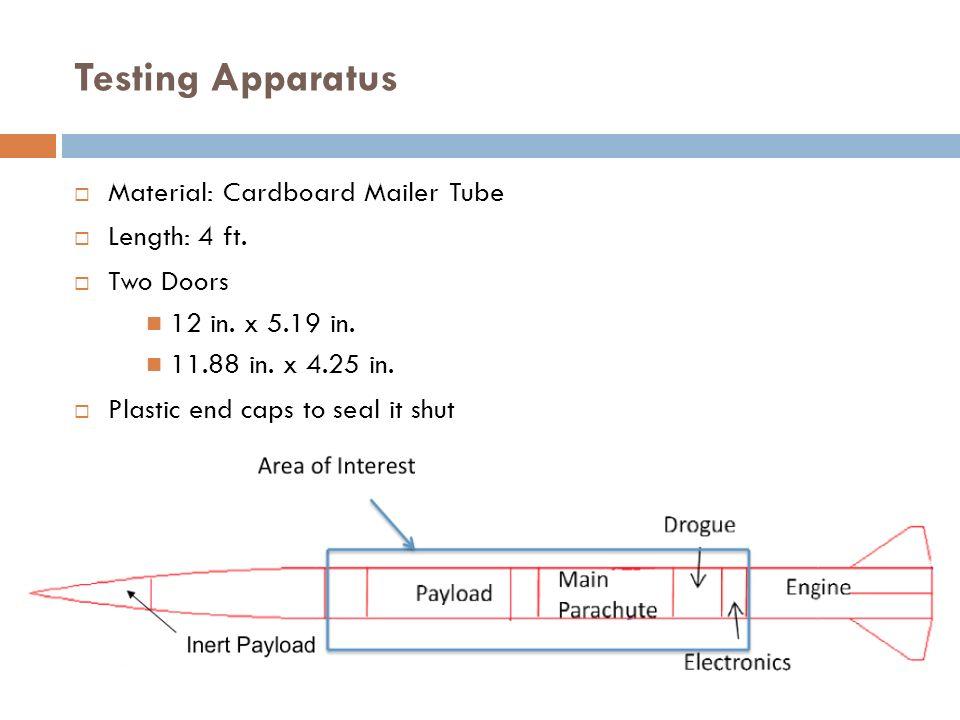 Testing Apparatus Material: Cardboard Mailer Tube Length: 4 ft.