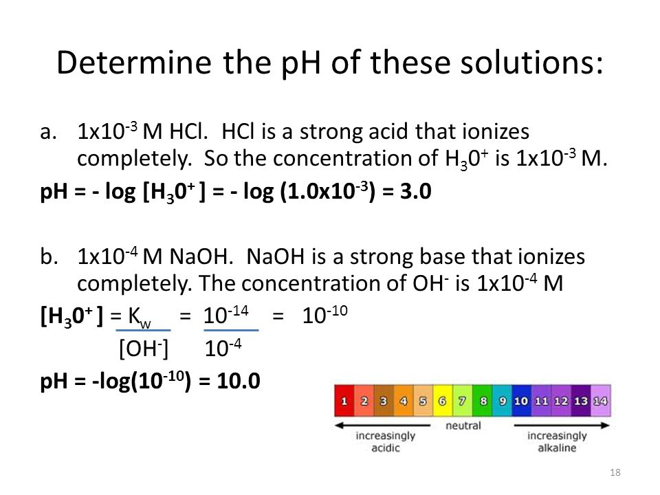 Determine the pH of these solutions: