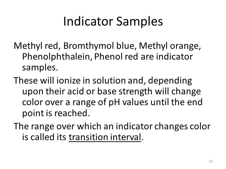 Indicator Samples