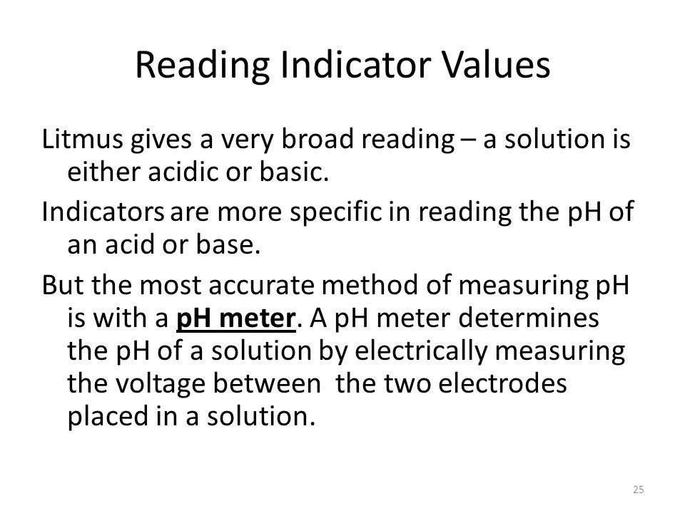 Reading Indicator Values