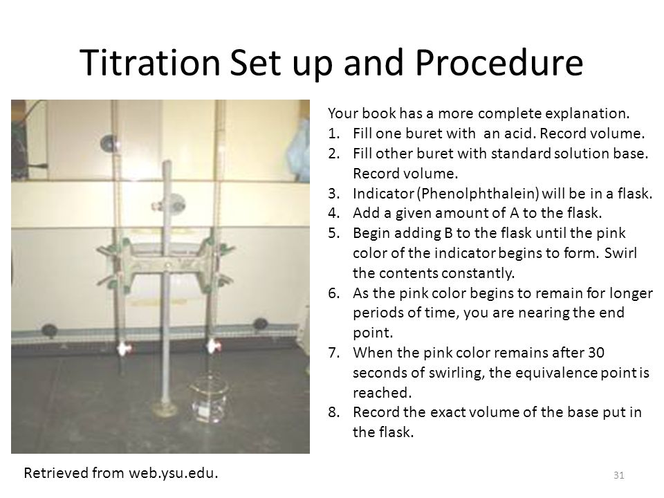Titration Set up and Procedure