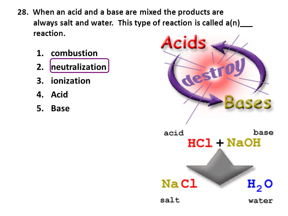 combustion neutralization ionization Acid Base