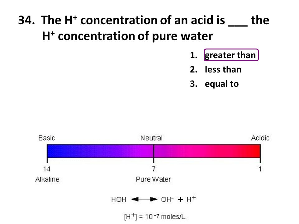 34. The H+ concentration of an acid is ___ the H+ concentration of pure water