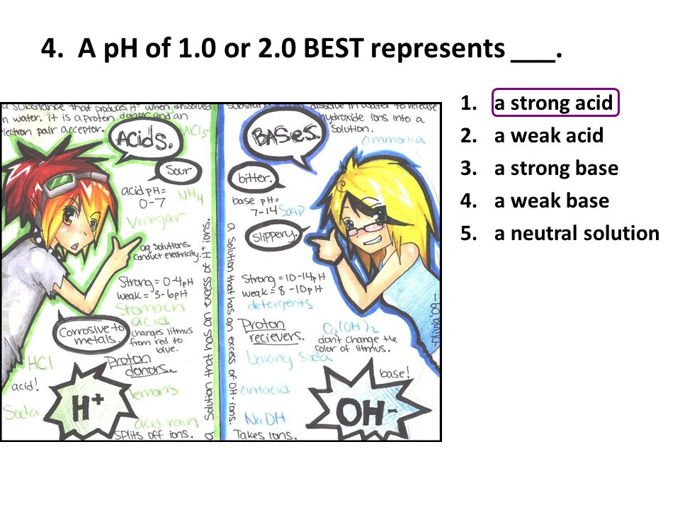 4. A pH of 1.0 or 2.0 BEST represents ___.