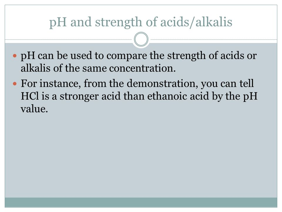pH and strength of acids/alkalis