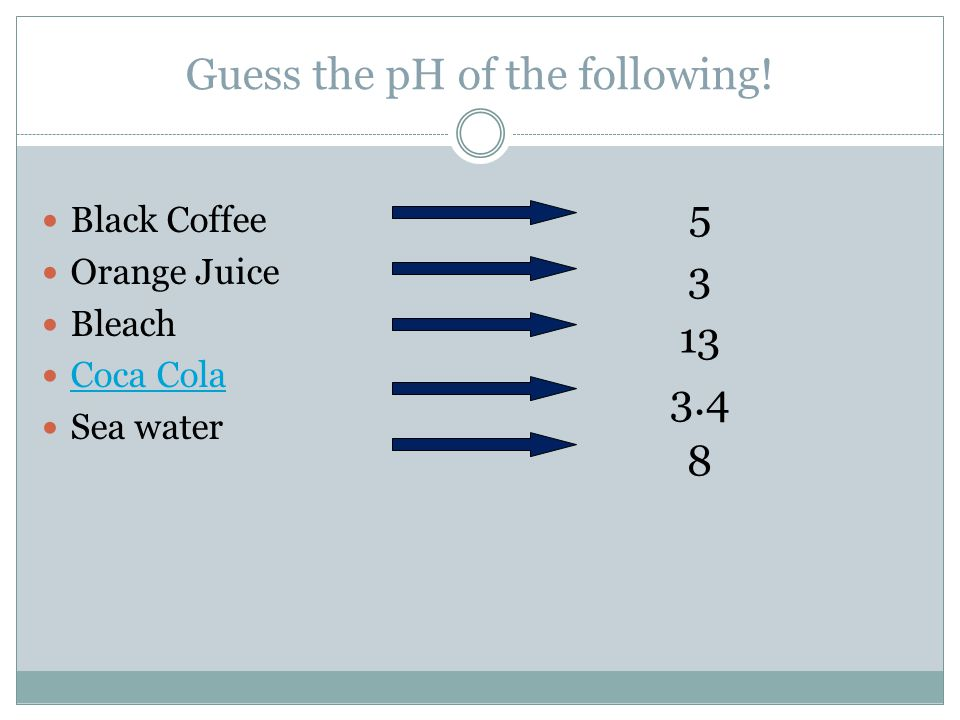 Guess the pH of the following!