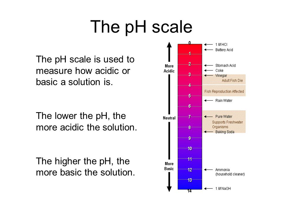The pH scale The pH scale is used to measure how acidic or basic a solution is. The lower the pH, the more acidic the solution.