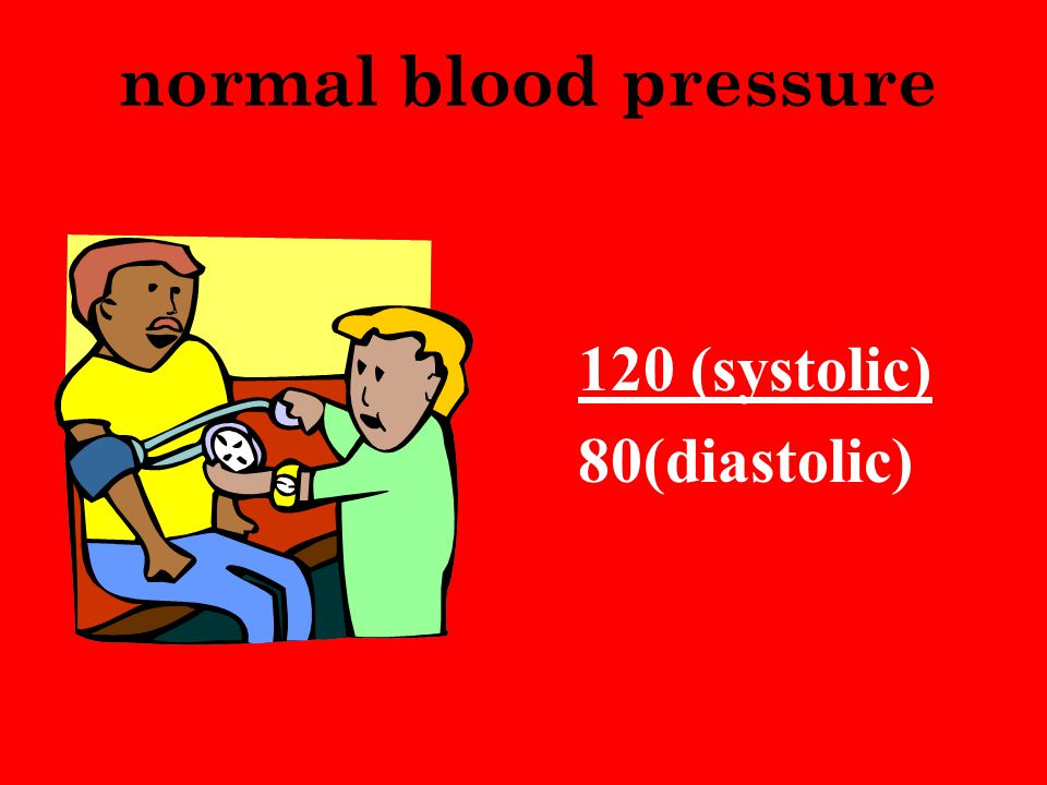 normal blood pressure 120 (systolic) 80(diastolic)