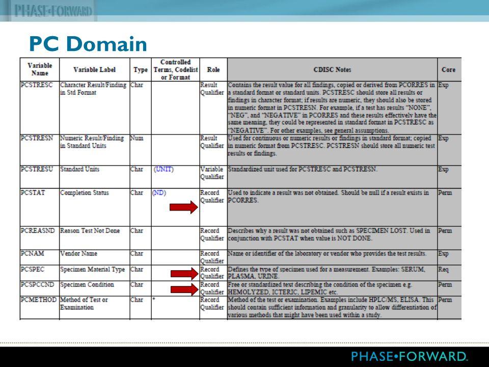 PC Domain PCSPEC – Biological Matrix