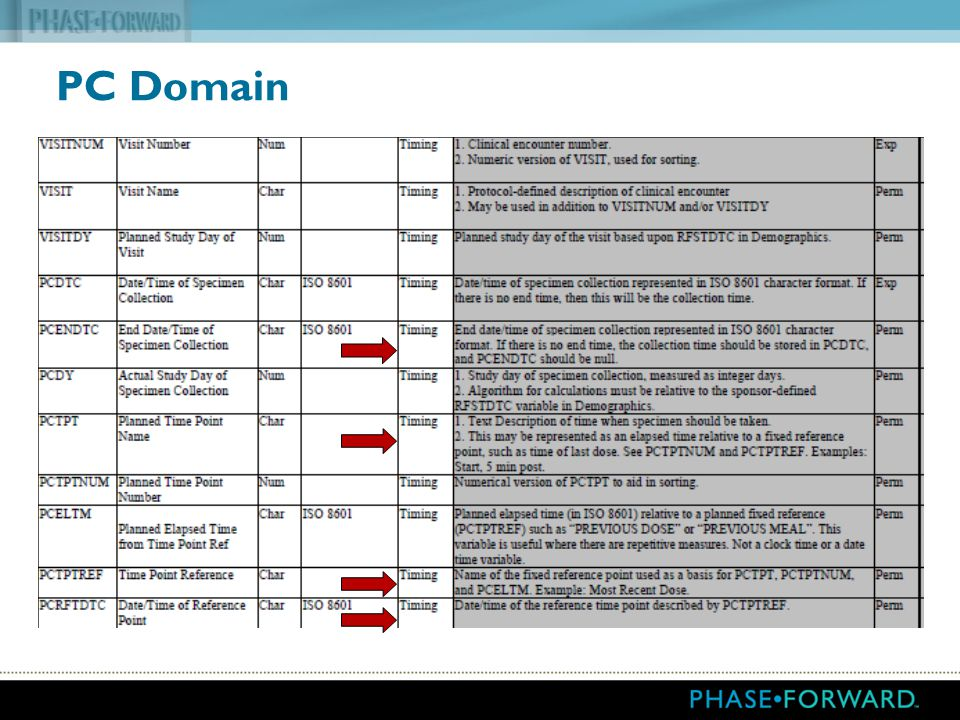 PC Domain