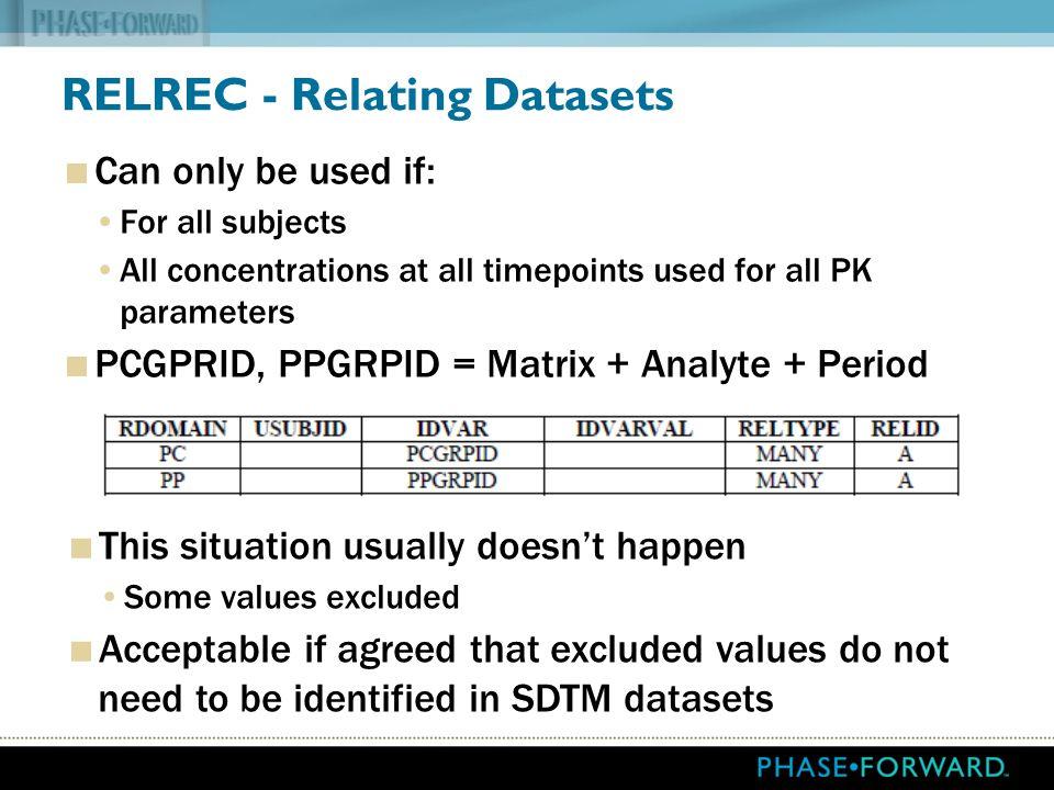 RELREC - Relating Datasets