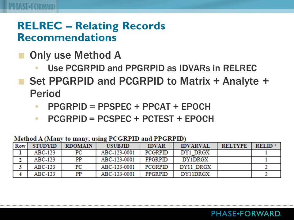 RELREC – Relating Records Recommendations