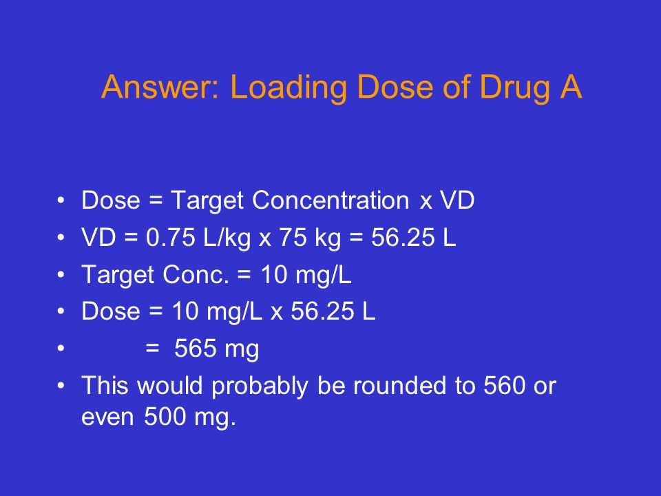 Answer: Loading Dose of Drug A