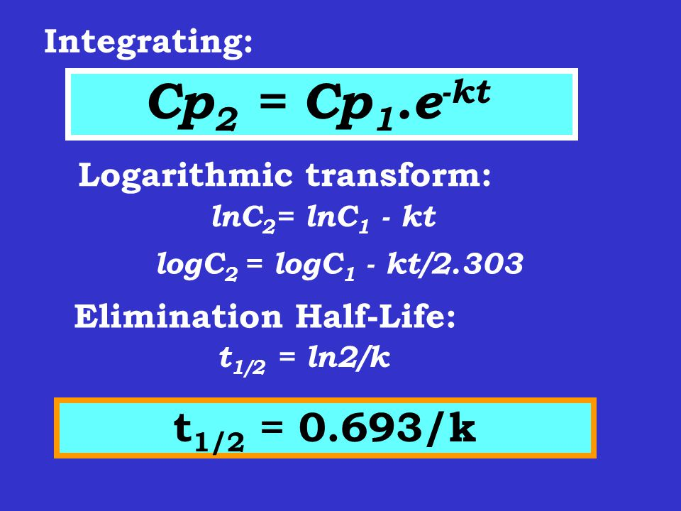 Logarithmic transform: Elimination Half-Life: