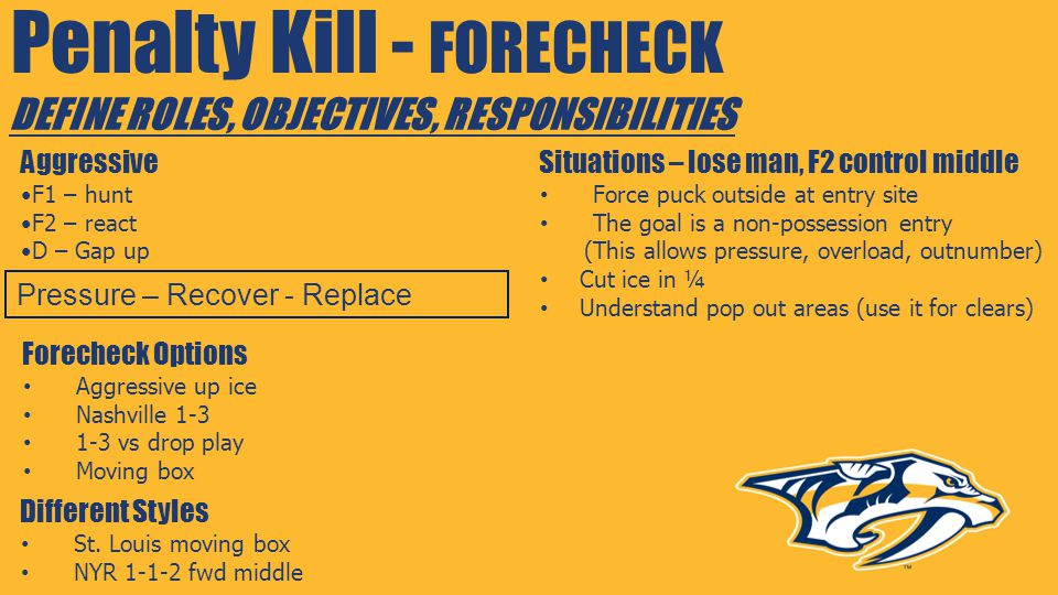 Penalty Kill - FORECHECK