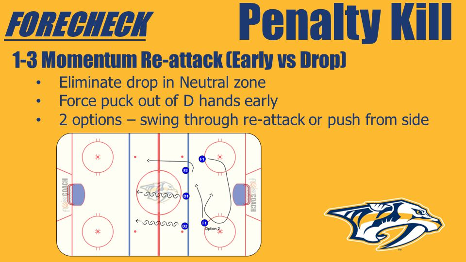 Penalty Kill FORECHECK 1-3 Momentum Re-attack (Early vs Drop)