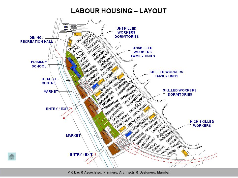LABOUR HOUSING – LAYOUT